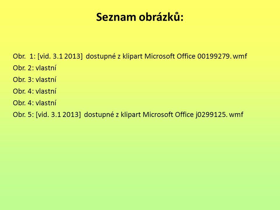 Seznam obrázků: Obr. 1: [vid. 3.1 2013] dostupné z klipart Microsoft Office 00199279. wmf. Obr. 2: vlastní.